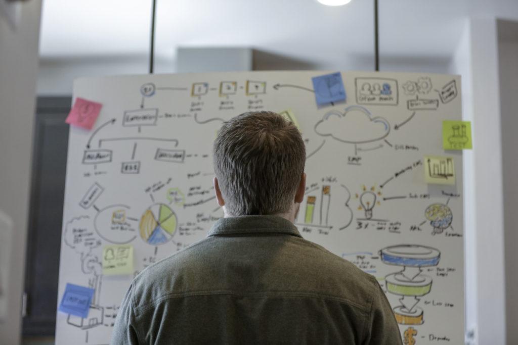 Uomo che disegna una strategia di Funnel Marketing