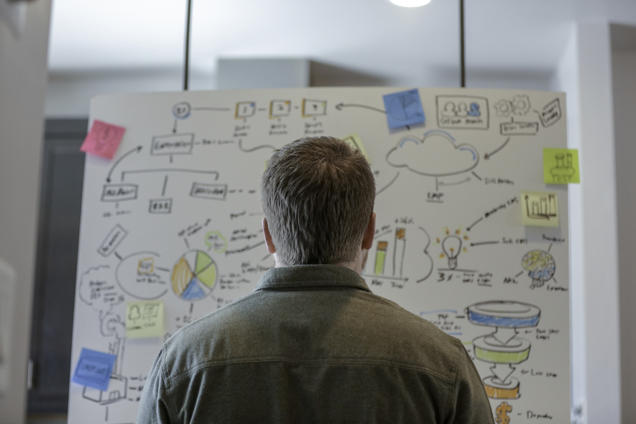 Cos'è il Funnel Marketing e quali benefici porta al tuo business