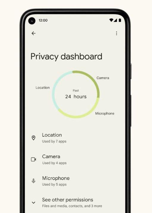 Privacy dashboard novità di Android 12